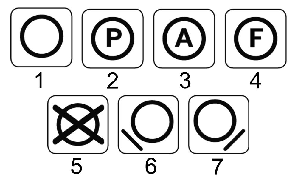 نمادهای خشک شویی